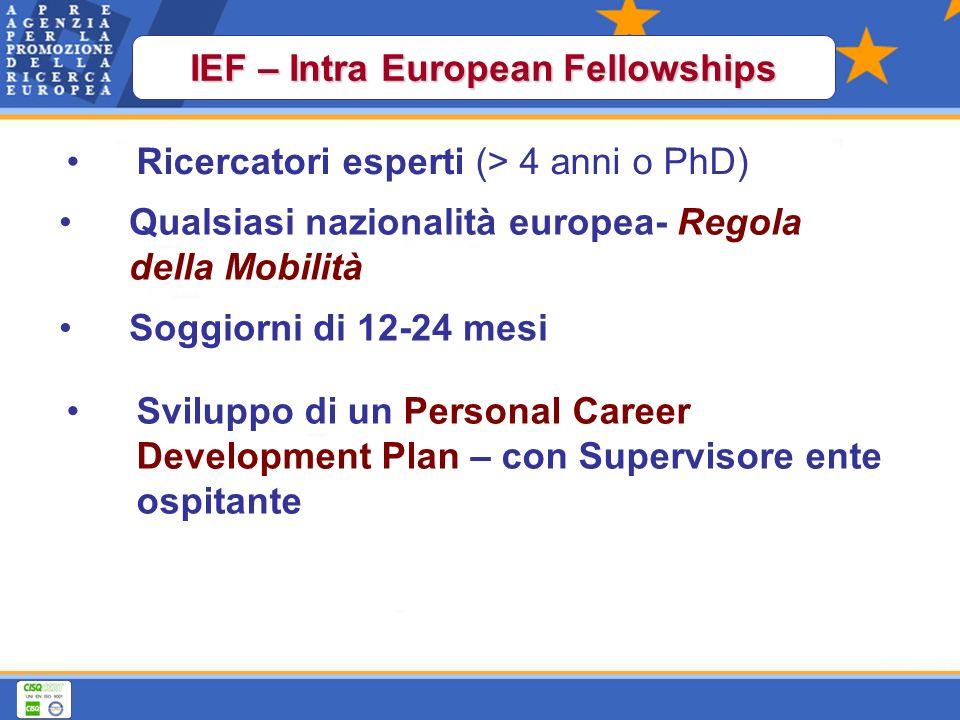 Ricercatori esperti (> 4 anni o PhD) Sviluppo di un Personal Career Development Plan – con Supervisore ente ospitante IEF – Intra European Fellowships Soggiorni di 12-24 mesi Qualsiasi nazionalità europea- Regola della Mobilità