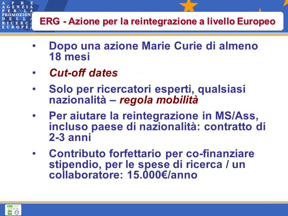 Dopo una azione Marie Curie di almeno 18 mesi Cut-off dates Solo per ricercatori esperti, qualsiasi nazionalità – regola mobilità Per aiutare la reintegrazione in MS/Ass, incluso paese di nazionalità: contratto di 2-3 anni Contributo forfettario per co-finanziare stipendio, per le spese di ricerca / un collaboratore: 15.000/anno ERG - Azione per la reintegrazione a livello Europeo