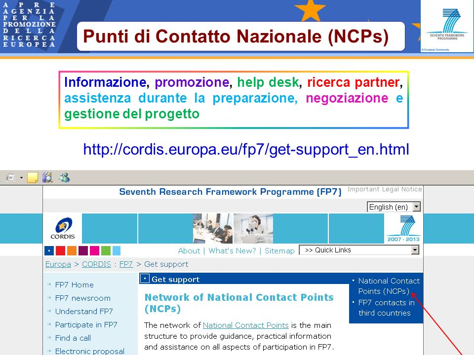 INITIAL TRAINING NETWORKS (ITN) INDUSTRY-ACCADEMIA PARTNERSHIPS AND PATHWAYS (IAPP) INTERNATIONAL RESEARCH STAFF EXCHANGE SCHEME (IRSES) CO-FUND organisations EC call evaluation Funded projects Individual Researchers Marie Curie - Azioni di Ospitalità