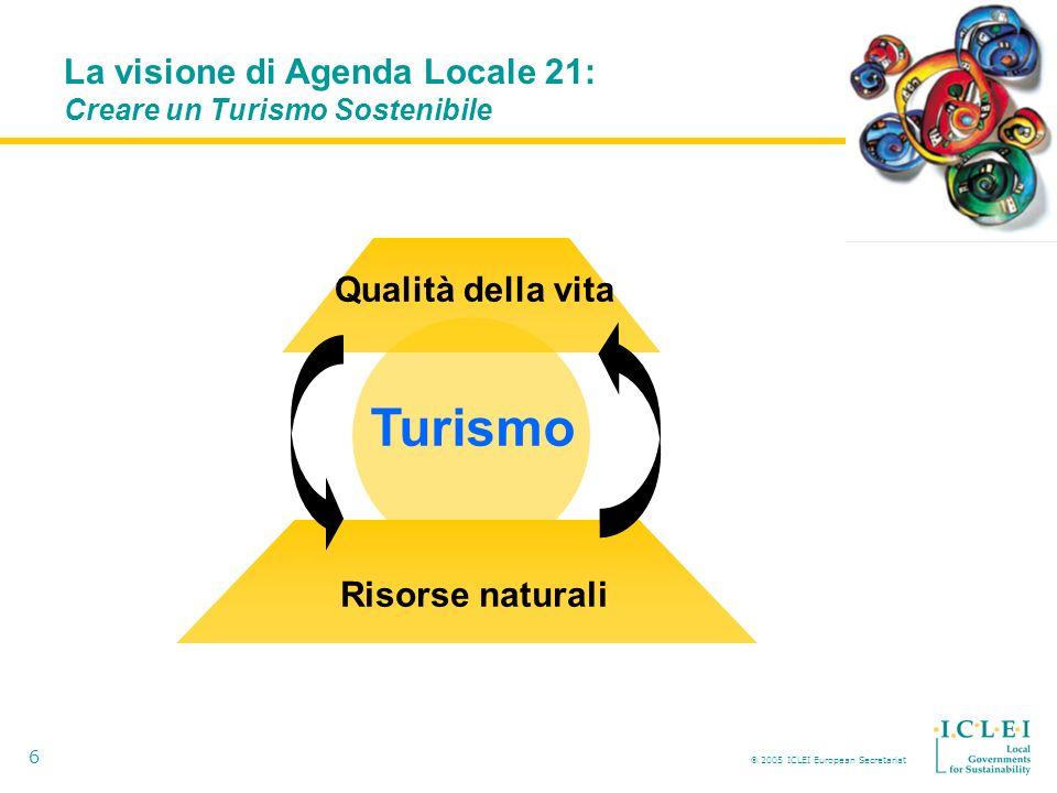 2005 ICLEI European Secretariat 6 Qualità della vita Turismo Risorse naturali La visione di Agenda Locale 21: Creare un Turismo Sostenibile