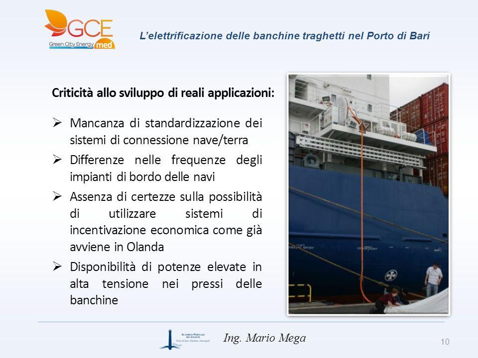 Lelettrificazione delle banchine traghetti nel Porto di Bari 10 Ing. Mario Mega Mancanza di standardizzazione dei sistemi di connessione nave/terra Di