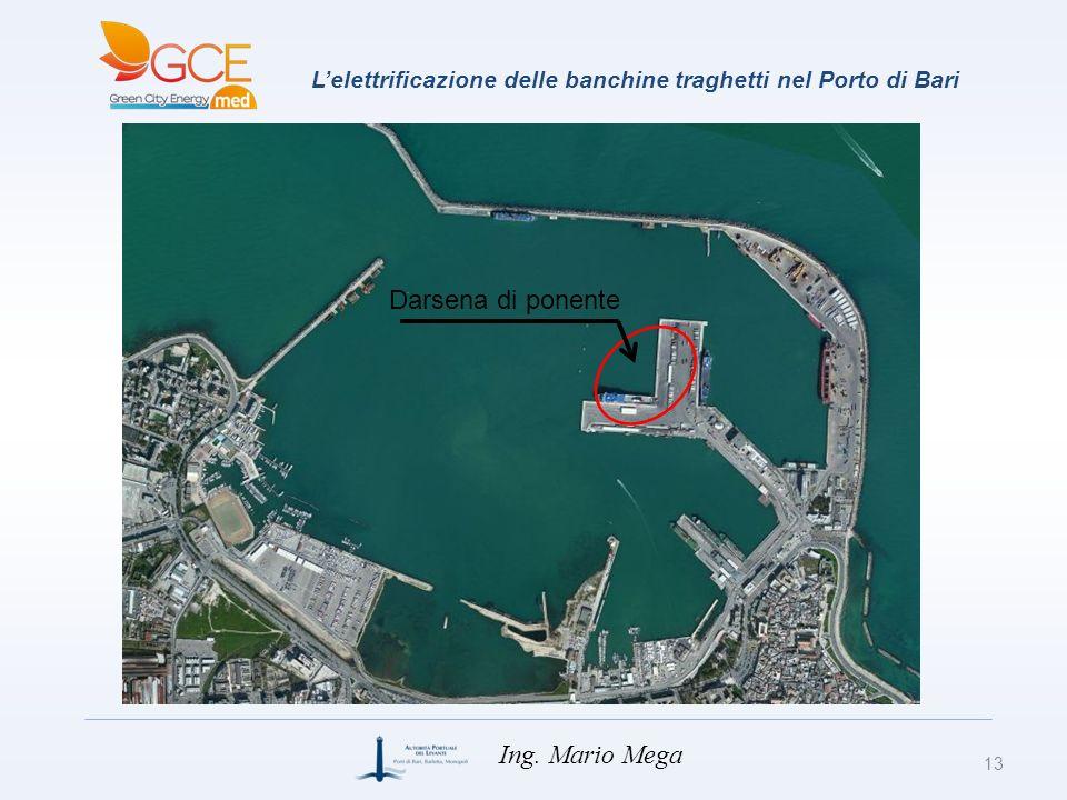 Lelettrificazione delle banchine traghetti nel Porto di Bari 13 Ing. Mario Mega Darsena di ponente