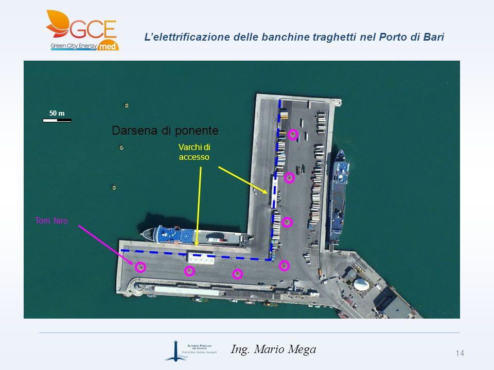 Lelettrificazione delle banchine traghetti nel Porto di Bari 14 Ing. Mario Mega Darsena di ponente Varchi di accesso Torri faro 50 m