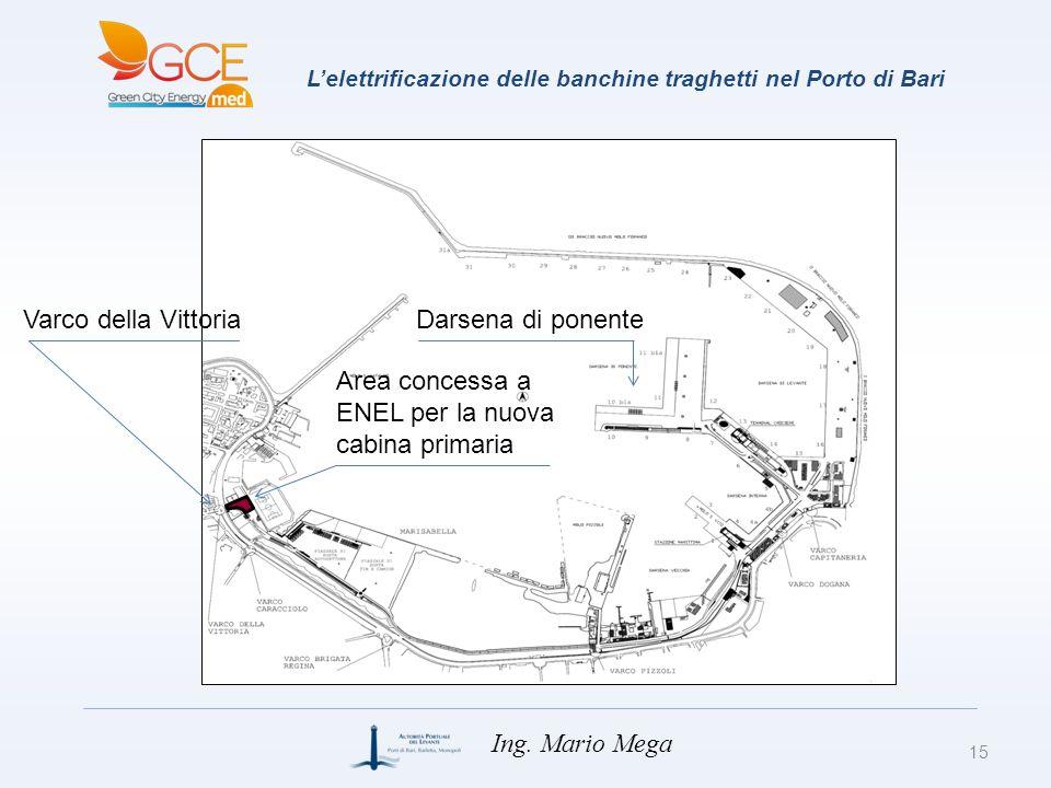 Lelettrificazione delle banchine traghetti nel Porto di Bari 15 Ing. Mario Mega Varco della Vittoria Area concessa a ENEL per la nuova cabina primaria