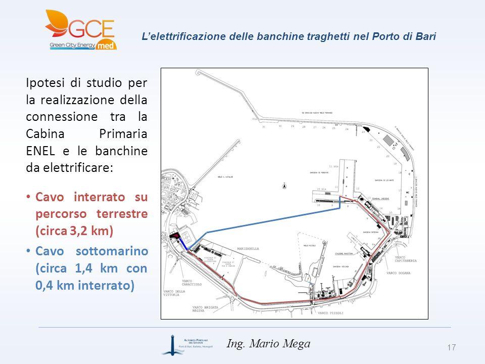 Lelettrificazione delle banchine traghetti nel Porto di Bari 17 Ing. Mario Mega Ipotesi di studio per la realizzazione della connessione tra la Cabina