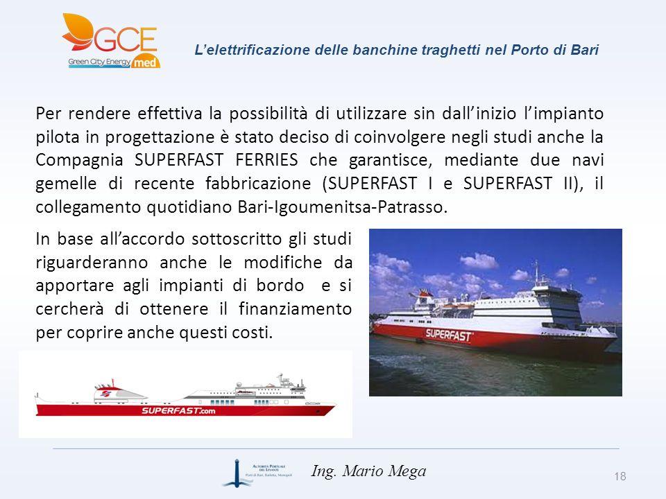 Lelettrificazione delle banchine traghetti nel Porto di Bari 18 Ing. Mario Mega Per rendere effettiva la possibilità di utilizzare sin dallinizio limp