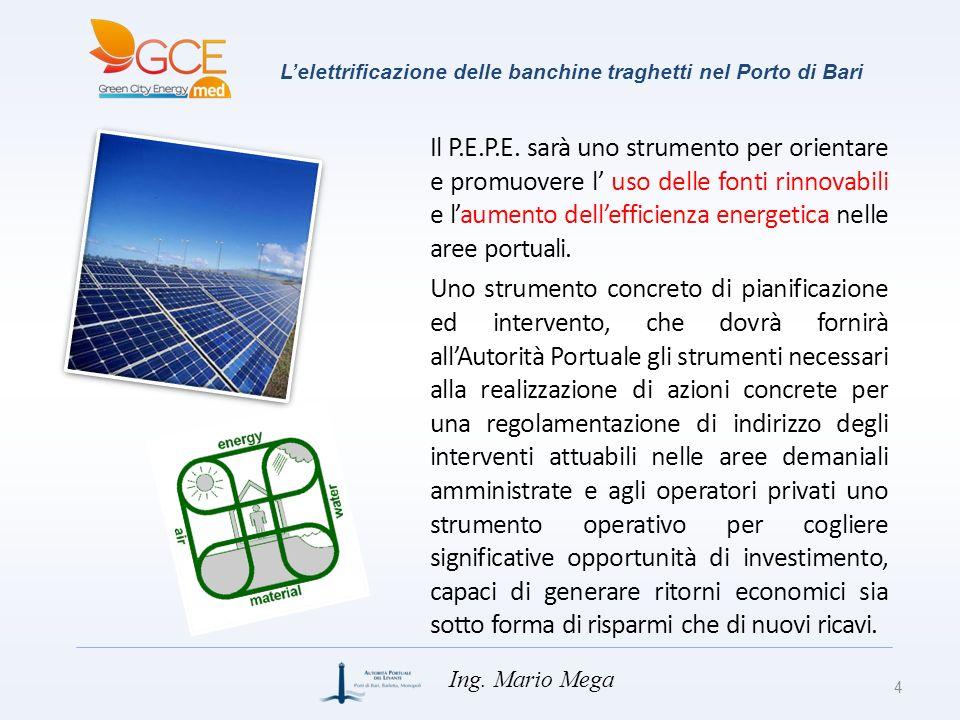 Lelettrificazione delle banchine traghetti nel Porto di Bari Il P.E.P.E. sarà uno strumento per orientare e promuovere l uso delle fonti rinnovabili e