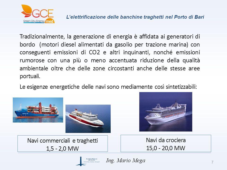 Lelettrificazione delle banchine traghetti nel Porto di Bari Tradizionalmente, la generazione di energia è affidata ai generatori di bordo (motori die