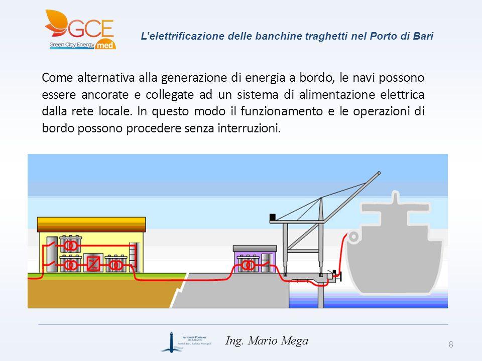 Lelettrificazione delle banchine traghetti nel Porto di Bari Come alternativa alla generazione di energia a bordo, le navi possono essere ancorate e c