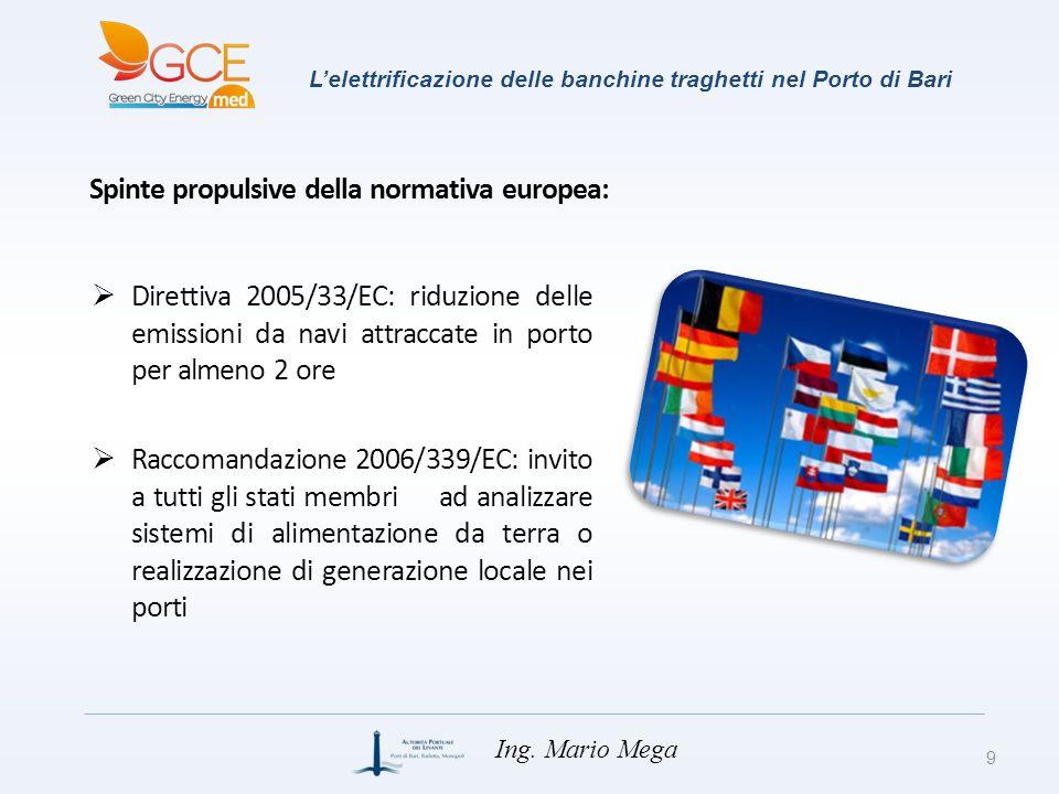 Lelettrificazione delle banchine traghetti nel Porto di Bari Direttiva 2005/33/EC: riduzione delle emissioni da navi attraccate in porto per almeno 2