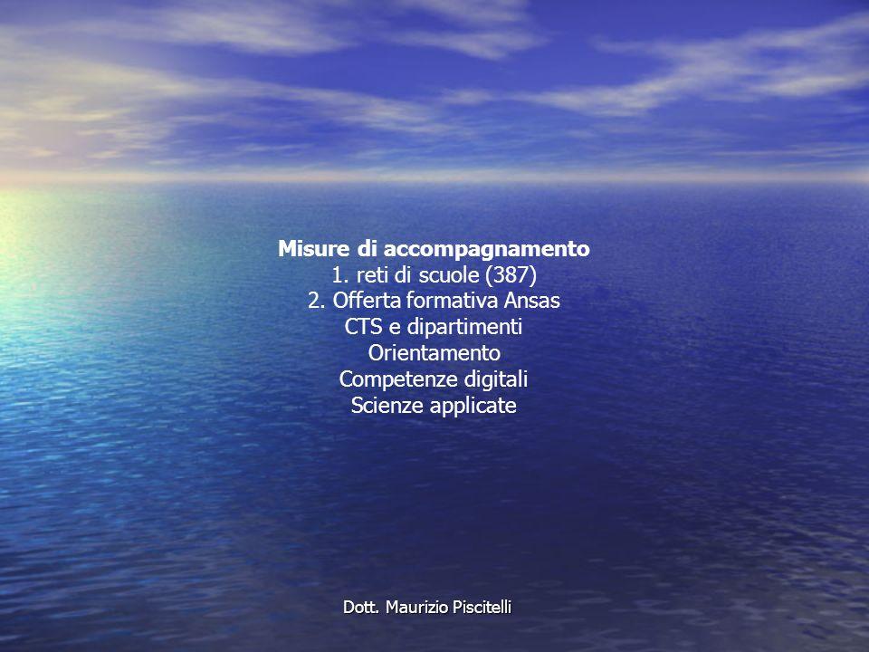 Misure di accompagnamento 1. reti di scuole (387) 2. Offerta formativa Ansas CTS e dipartimenti Orientamento Competenze digitali Scienze applicate