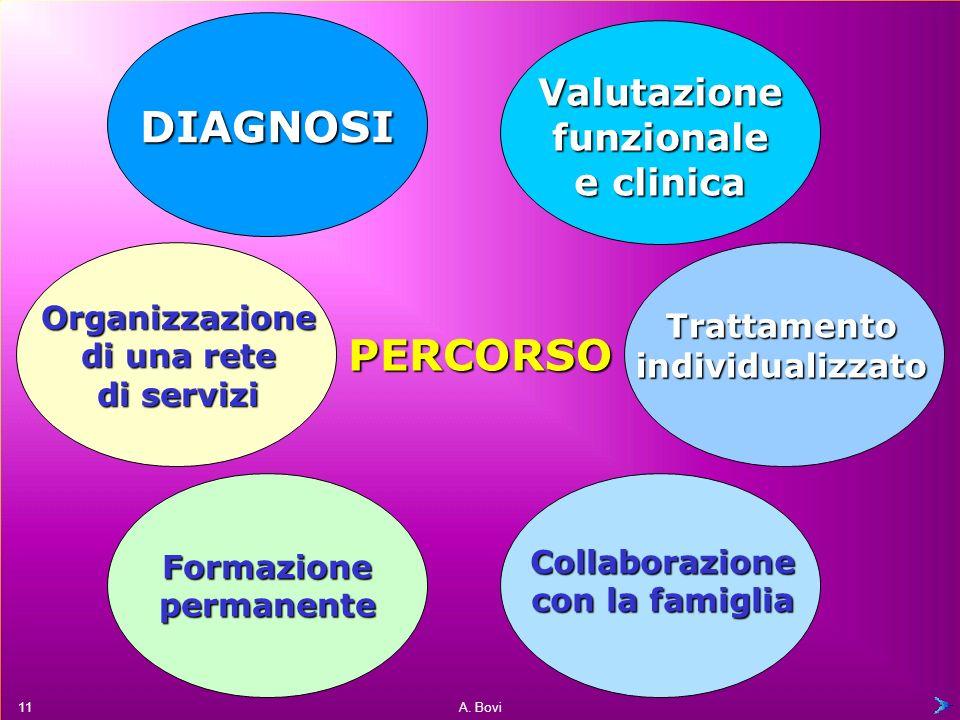 Intervento psicoeducativo: definire, discriminare, usare strumenti efficaci, cooperare per ottenere miglioramenti nella qualità della vita 10