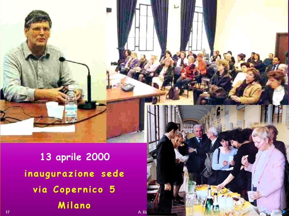 A. Bovi 1988 Palazzo delle Stelline, Milano ANFFAS – ARPA - ANGSA Seminario Internazionale AUTISMO, PROBLEMA UMANO EMERGENTE Risorse familiare ed extr