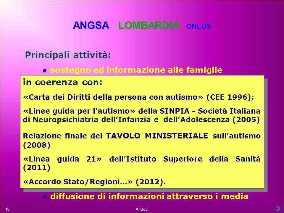 A. Bovi 17 13 aprile 2000 inaugurazione sede via Copernico 5 Milano