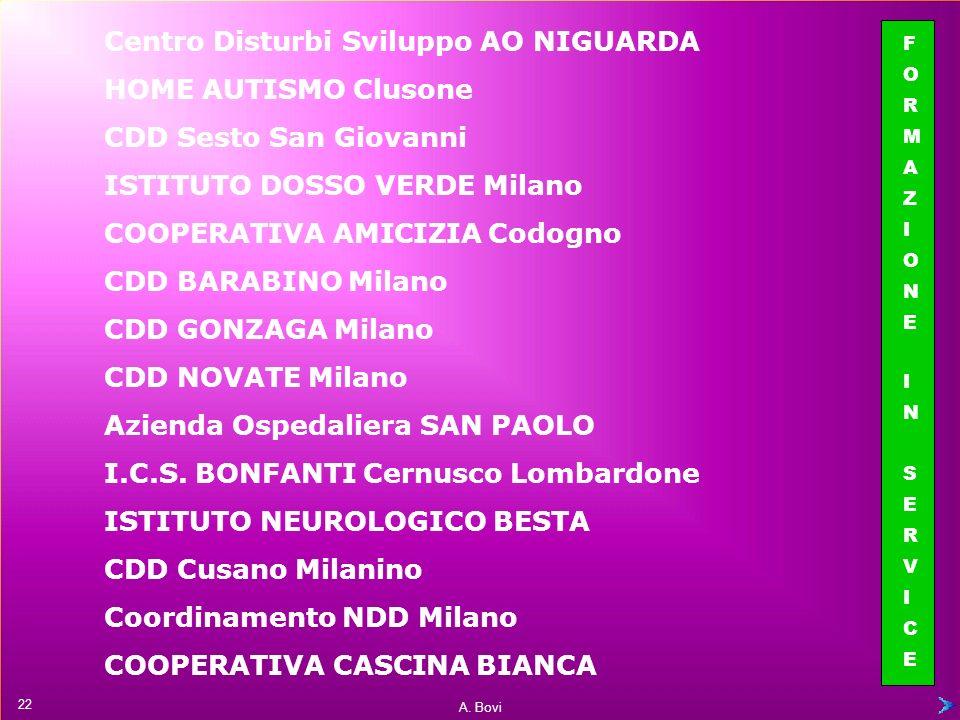 A. Bovi COOPERATIVA I PERCORSI UONPIA FATEBENEFRATELLI CDD FERRARIS Milano CDD NARCISI Milano CDD NOALE Milano COOPERATIVA GP2 SERVIZI Pregnana Milane