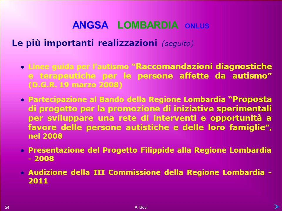 A. Bovi Progetto Rete di Scuole per lautismo, 2001-2004 Convegno « Nuove prospettive per l'autismo », nel 2003, in seguito al quale è stato pubblicato