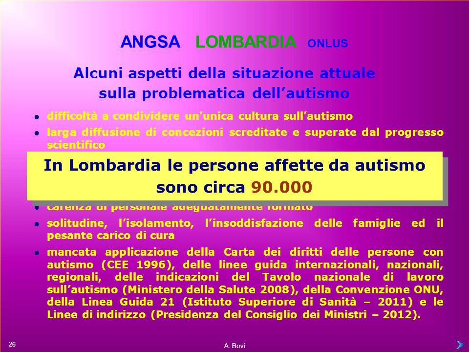 A. Bovi Tavolo ASL - 2011 Convegno « AUTISMO: Il ruolo e le responsabilità delle istituzioni, tra visibilità e invisibilità » presso Palazzo Pirelli –