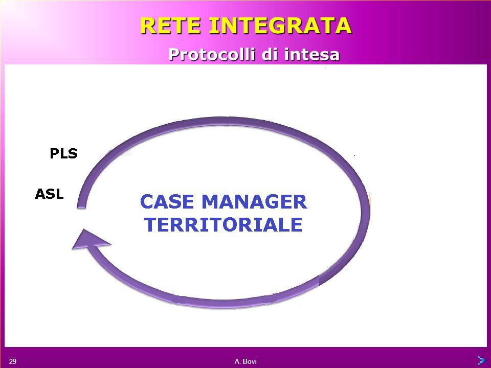 A. Bovi 28 RETE INTEGRATA Protocolli di intesa