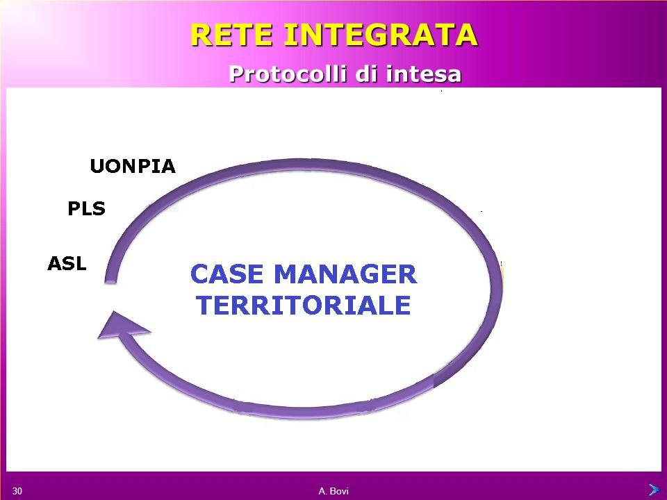A. Bovi 29 RETE INTEGRATA Protocolli di intesa
