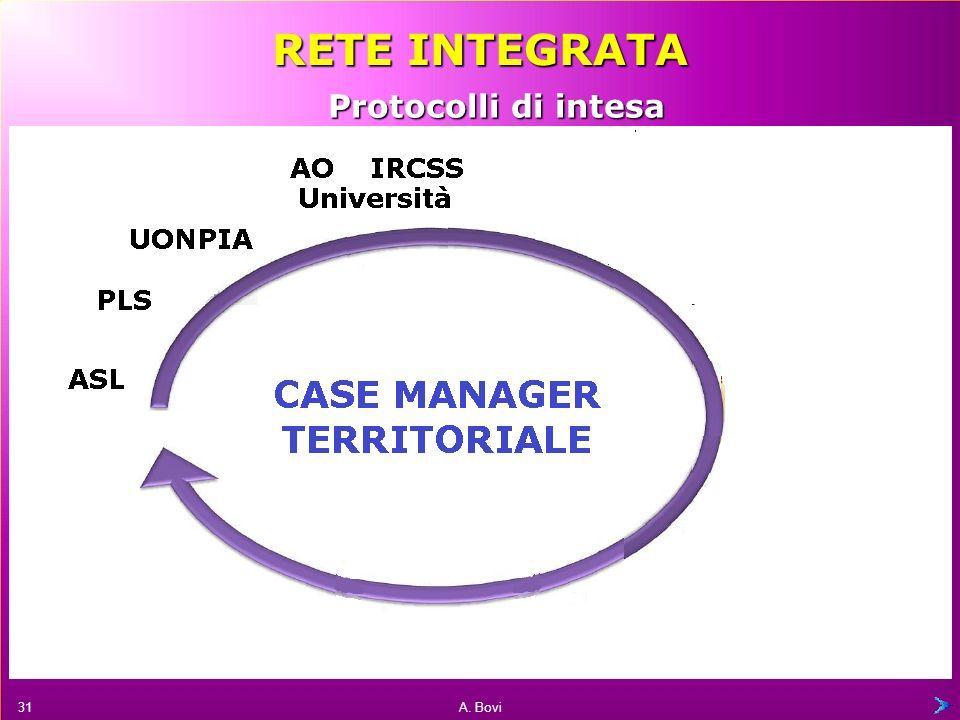 A. Bovi 30 RETE INTEGRATA Protocolli di intesa