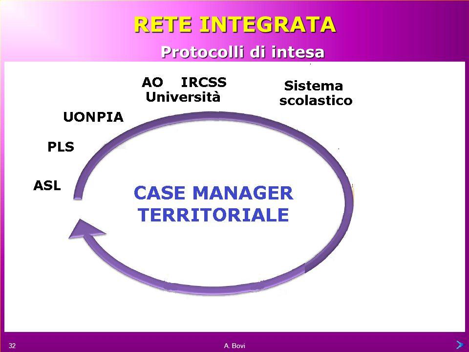 A. Bovi 31 RETE INTEGRATA Protocolli di intesa