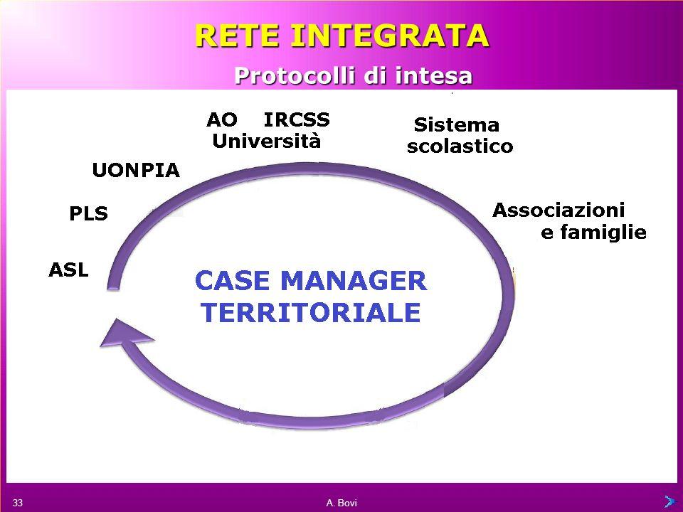 A. Bovi 32 RETE INTEGRATA Protocolli di intesa