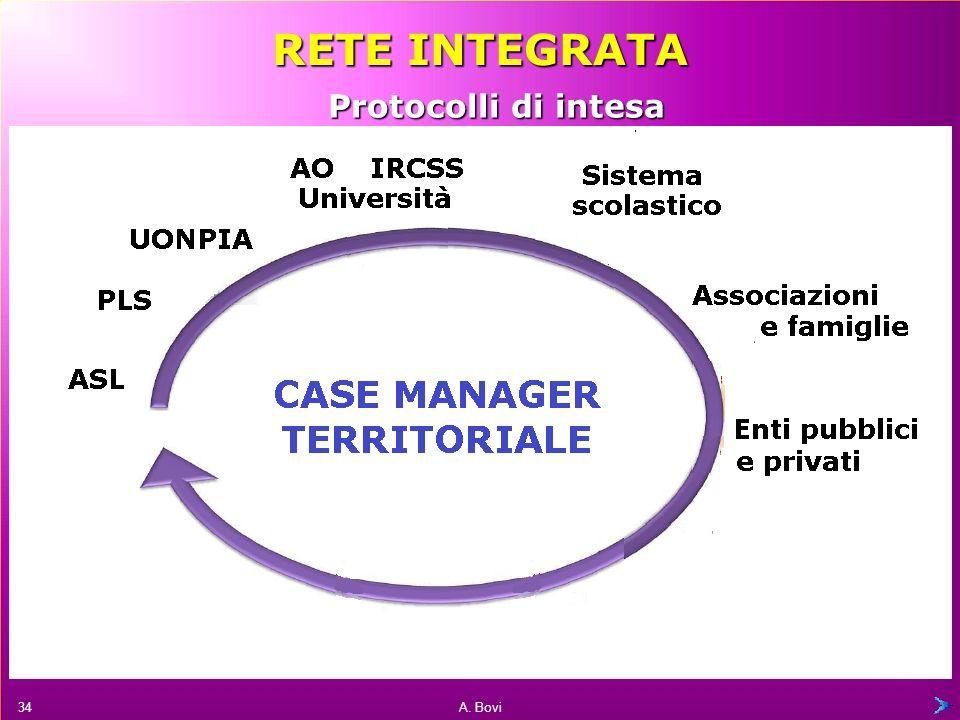 A. Bovi 33 RETE INTEGRATA Protocolli di intesa