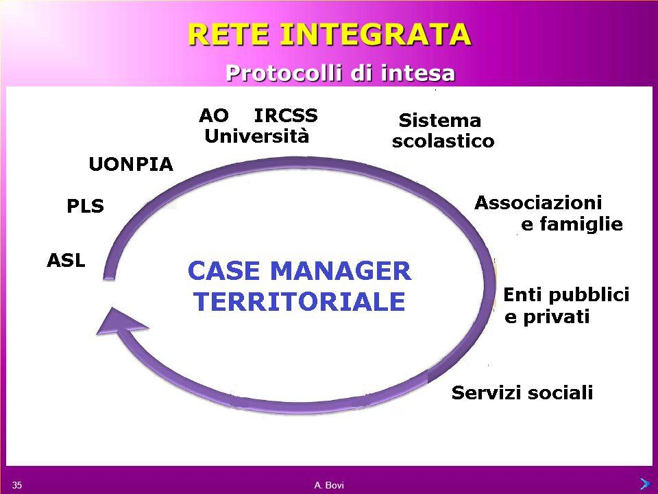 A. Bovi 34 RETE INTEGRATA Protocolli di intesa