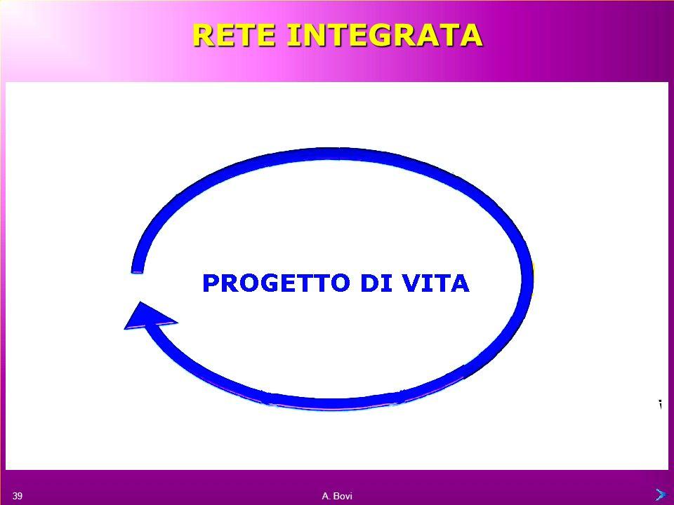 A. Bovi 38 RETE INTEGRATA Protocolli di intesa