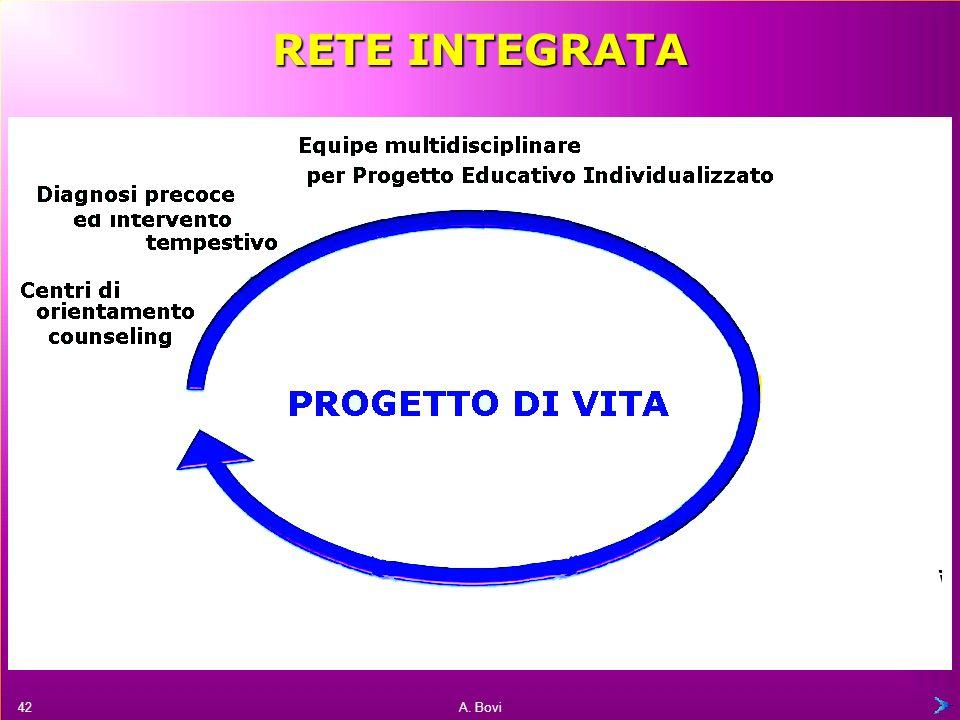 A. Bovi 41 RETE INTEGRATA