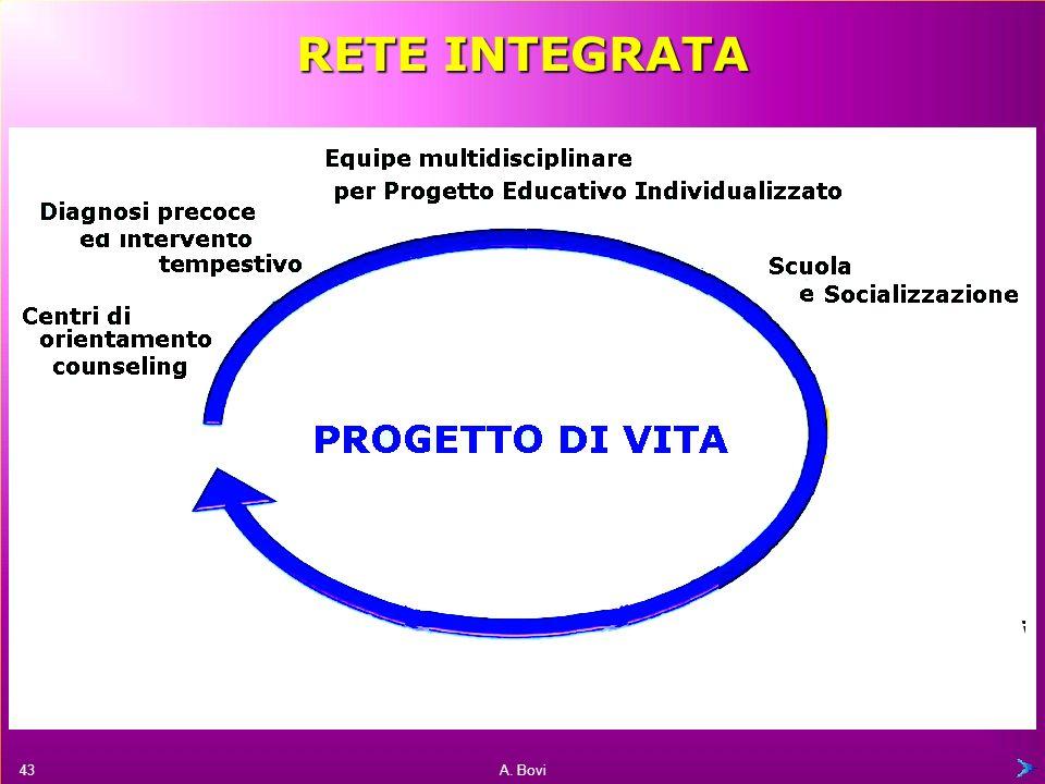 A. Bovi 42 RETE INTEGRATA