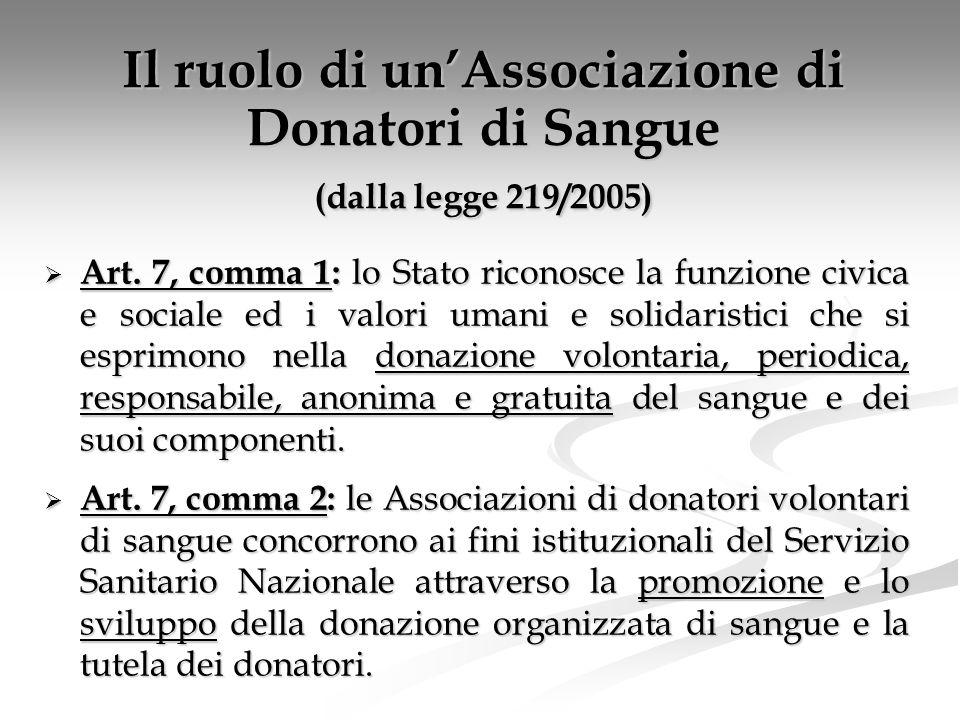 Il ruolo di unAssociazione di Donatori di Sangue (dalla legge 219/2005) Art. 7, comma 1: lo Stato riconosce la funzione civica e sociale ed i valori u