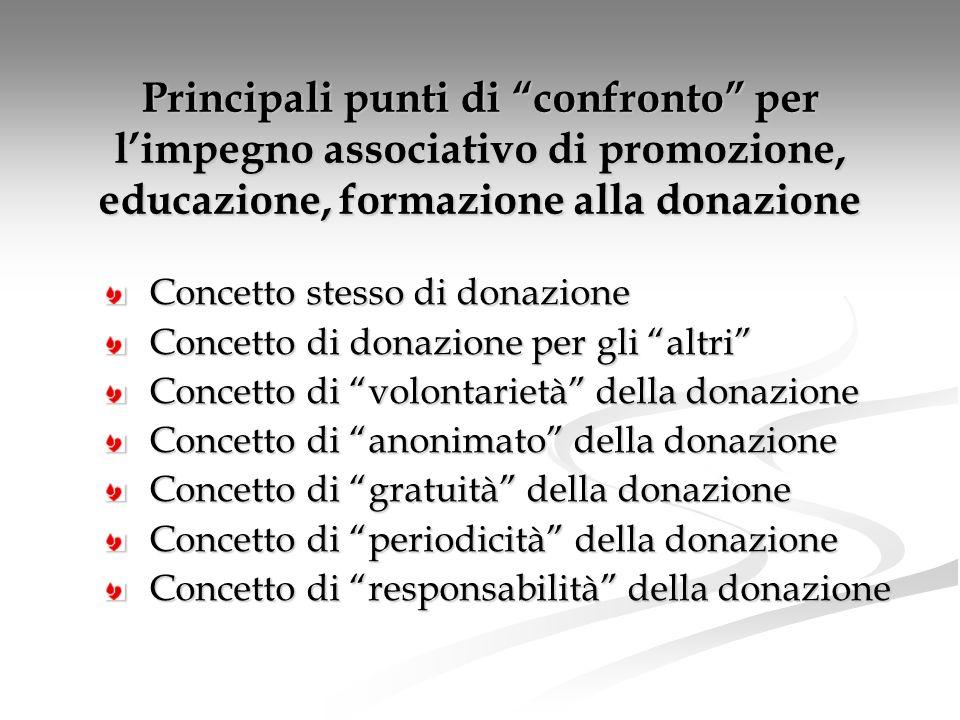 Principali punti di confronto per limpegno associativo di promozione, educazione, formazione alla donazione Concetto stesso di donazione Concetto stes