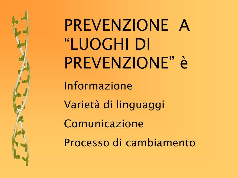 PREVENZIONE A LUOGHI DI PREVENZIONE è Informazione Varietà di linguaggi Comunicazione Processo di cambiamento