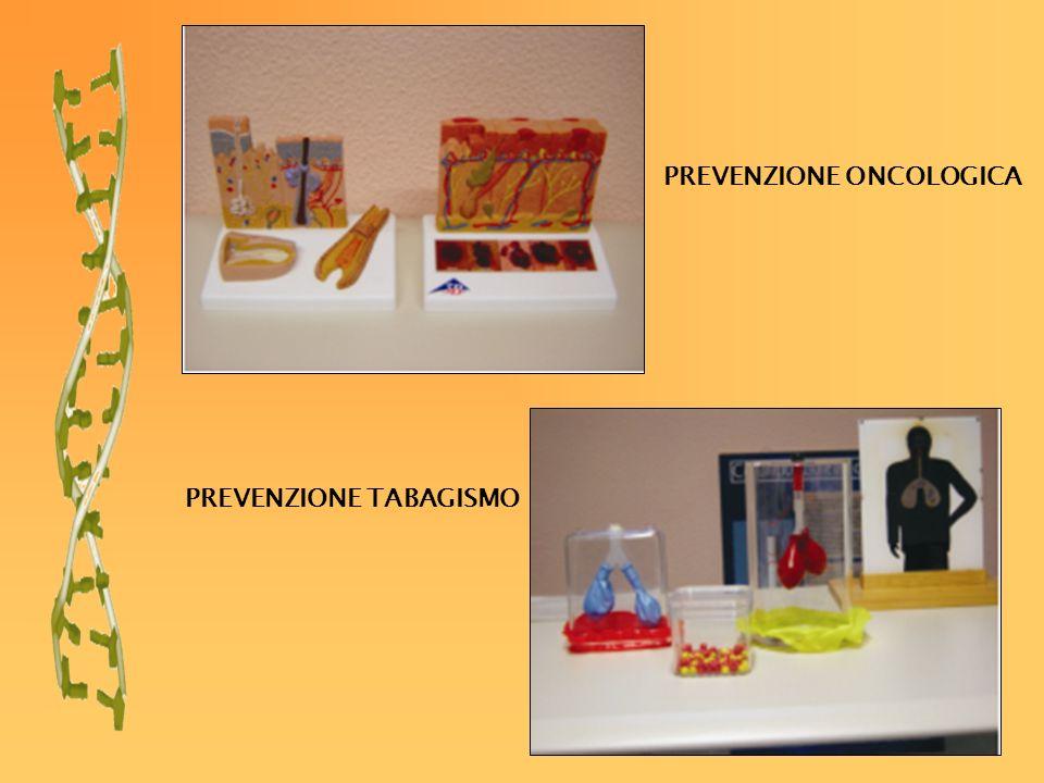 PREVENZIONE ONCOLOGICA PREVENZIONE TABAGISMO