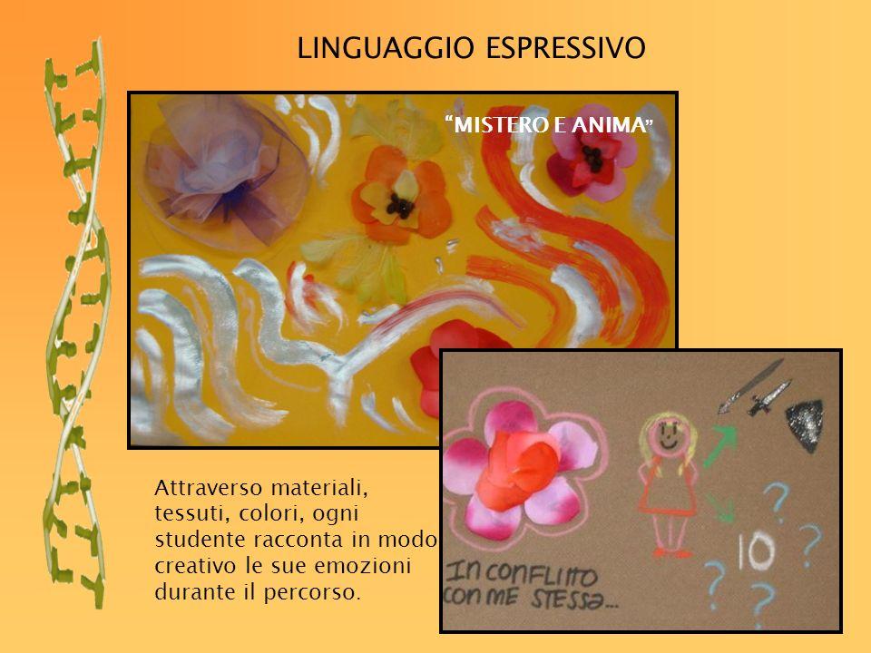 LINGUAGGIO ESPRESSIVO Attraverso materiali, tessuti, colori, ogni studente racconta in modo creativo le sue emozioni durante il percorso.