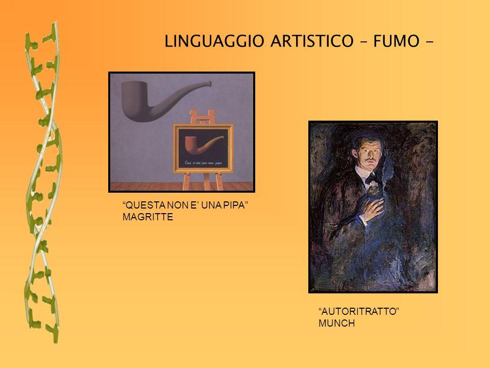 LINGUAGGIO ARTISTICO – FUMO - QUESTA NON E UNA PIPA MAGRITTE AUTORITRATTO MUNCH