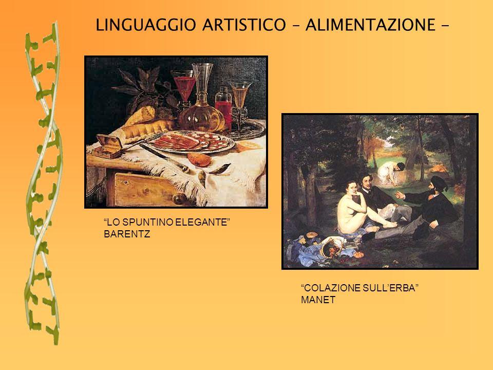 LINGUAGGIO ARTISTICO – ALIMENTAZIONE - LO SPUNTINO ELEGANTE BARENTZ COLAZIONE SULLERBA MANET