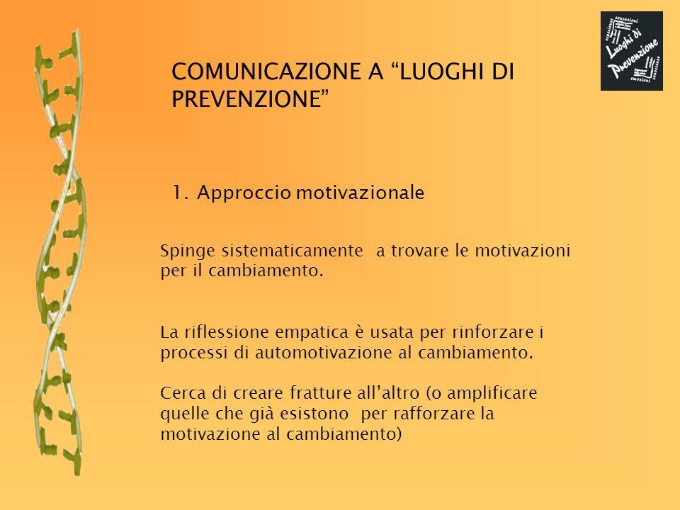 1.Approccio motivazionale COMUNICAZIONE A LUOGHI DI PREVENZIONE Spinge sistematicamente a trovare le motivazioni per il cambiamento.