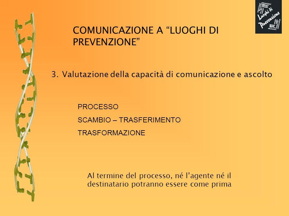 3.Valutazione della capacità di comunicazione e ascolto COMUNICAZIONE A LUOGHI DI PREVENZIONE PROCESSO SCAMBIO – TRASFERIMENTO TRASFORMAZIONE Al termine del processo, né lagente né il destinatario potranno essere come prima