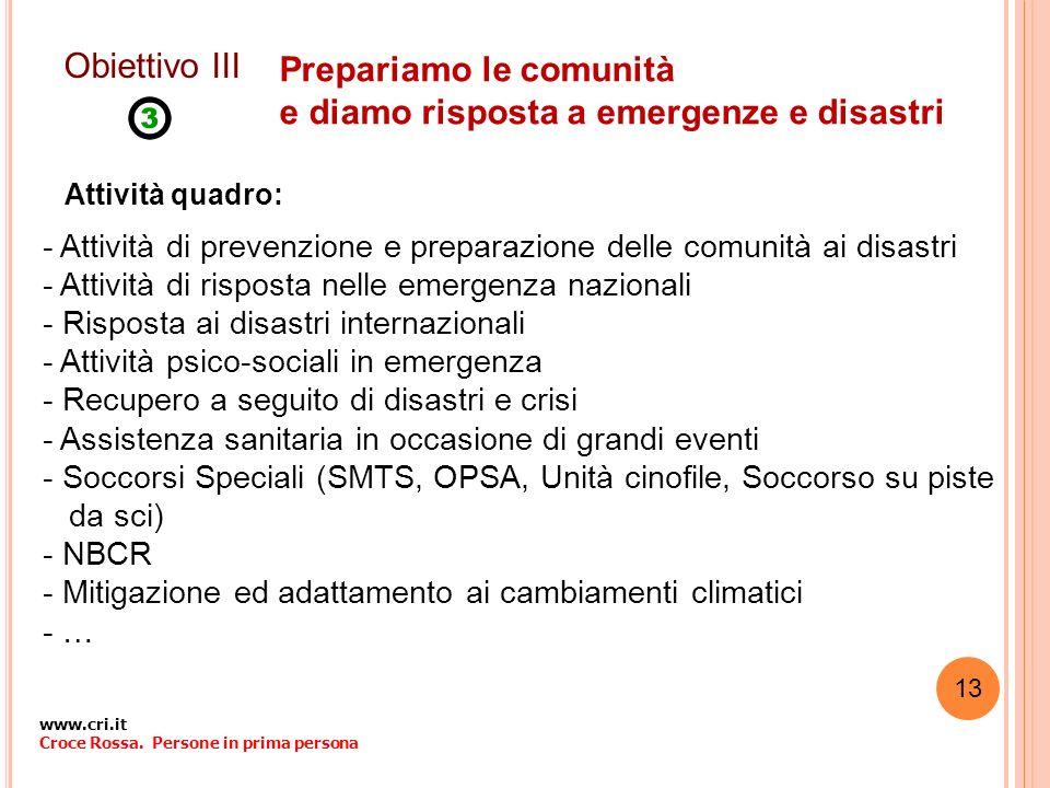 Prepariamo le comunità e diamo risposta a emergenze e disastri Attività quadro: Obiettivo III - Attività di prevenzione e preparazione delle comunità