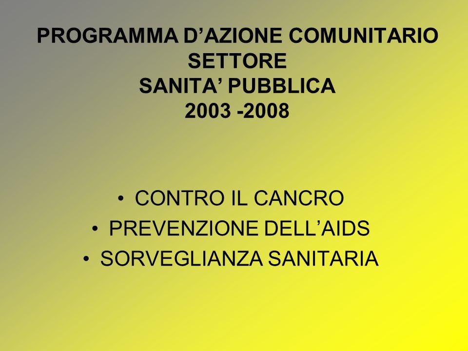 PROGRAMMA DAZIONE COMUNITARIO SETTORE SANITA PUBBLICA 2003 -2008 CONTRO IL CANCRO PREVENZIONE DELLAIDS SORVEGLIANZA SANITARIA