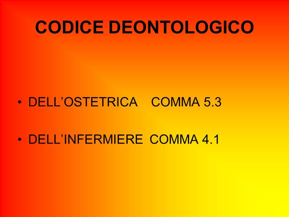 CODICE DEONTOLOGICO DELLOSTETRICA COMMA 5.3 DELLINFERMIERE COMMA 4.1