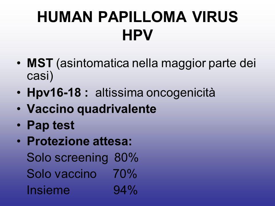 HUMAN PAPILLOMA VIRUS HPV MST (asintomatica nella maggior parte dei casi) Hpv16-18 : altissima oncogenicità Vaccino quadrivalente Pap test Protezione attesa: Solo screening 80% Solo vaccino 70% Insieme 94%