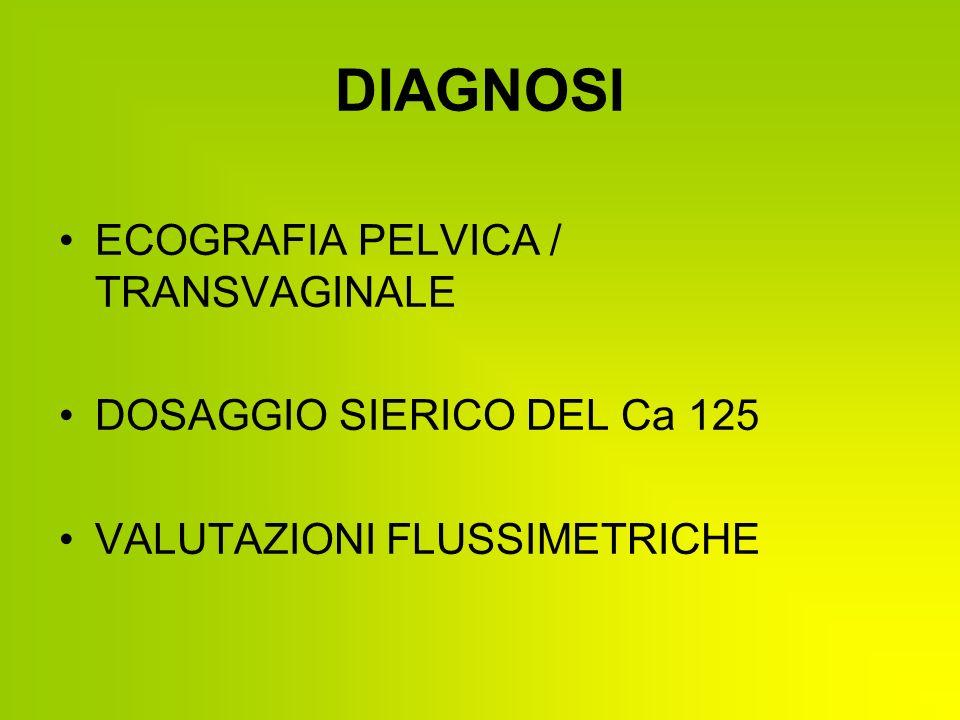 DIAGNOSI ECOGRAFIA PELVICA / TRANSVAGINALE DOSAGGIO SIERICO DEL Ca 125 VALUTAZIONI FLUSSIMETRICHE