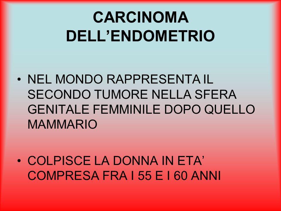 CARCINOMA DELLENDOMETRIO NEL MONDO RAPPRESENTA IL SECONDO TUMORE NELLA SFERA GENITALE FEMMINILE DOPO QUELLO MAMMARIO COLPISCE LA DONNA IN ETA COMPRESA FRA I 55 E I 60 ANNI