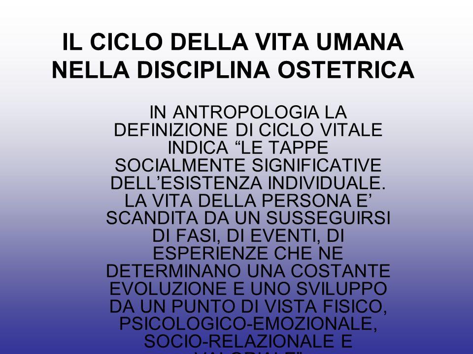 LA SALUTE PUBBLICA SECONDO LOMS (1998) LA SALUTE PUBBLICA E UN CONCETTO SOCIO-POLITICO VOLTO AL MIGLIORAMENTO DELLA SALUTE AL PROLUNGAMENTO DELLA VITA AL MIGLIORAMENTO DELLA QUALITA DI VITA DI INTERE POPOLAZIONI ATTRAVERSO LA PROMOZIONE DELLA SALUTE LA PREVENZIONE DELLE MALATTIE E ALTRE FORME DI INTERVENTI SANITARI.