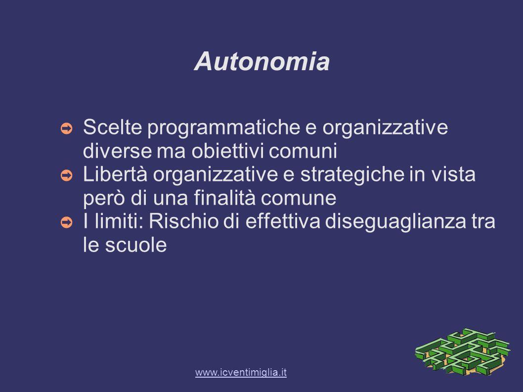 Autonomia Scelte programmatiche e organizzative diverse ma obiettivi comuni Libertà organizzative e strategiche in vista però di una finalità comune I