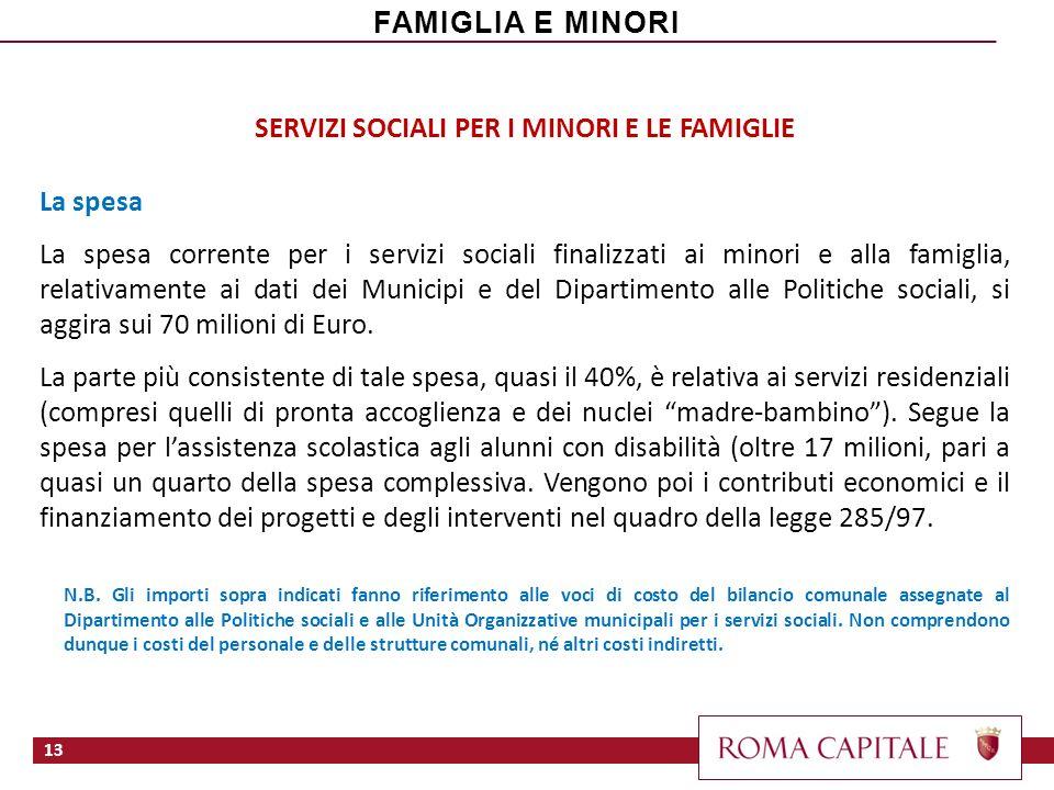SERVIZI SOCIALI PER I MINORI E LE FAMIGLIE La spesa La spesa corrente per i servizi sociali finalizzati ai minori e alla famiglia, relativamente ai da