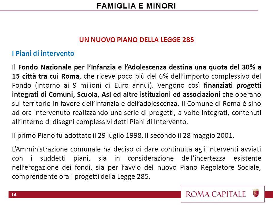 UN NUOVO PIANO DELLA LEGGE 285 I Piani di intervento Il Fondo Nazionale per lInfanzia e lAdolescenza destina una quota del 30% a 15 città tra cui Roma